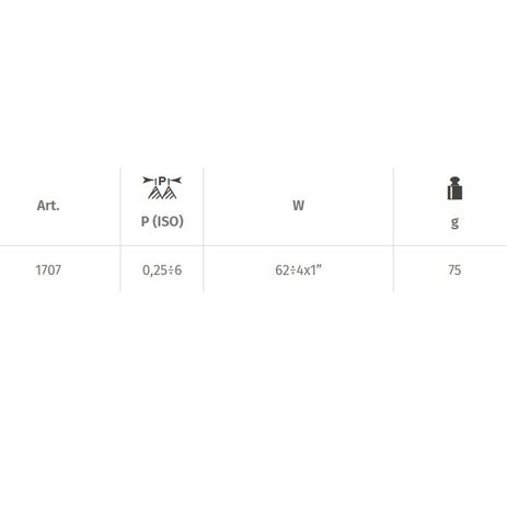 _Jauges de Filetage Beta Tools | 1707 | Greenland MX_